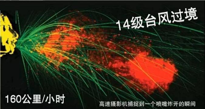 一个喷嚏速度相当于14级台风过境,病毒和细菌是这样传播的-第2张图片-智者
