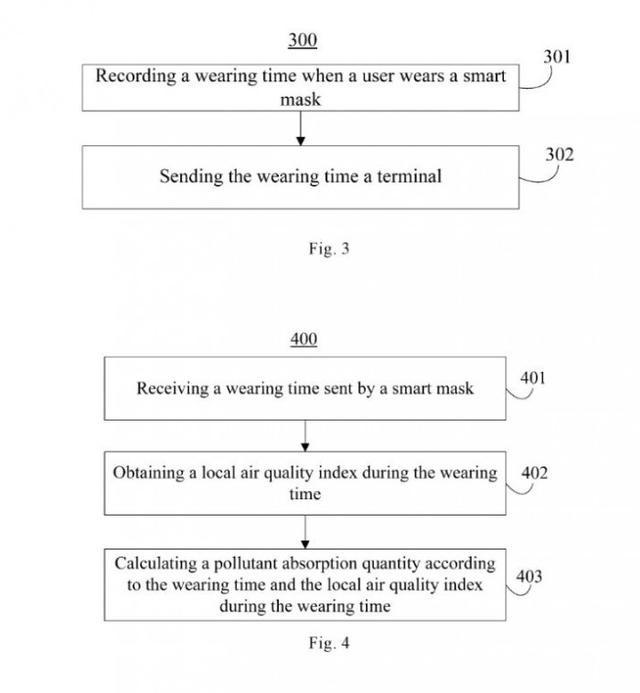 小米智能口罩专利获批:可追踪佩戴者呼吸质量-第2张图片-智者