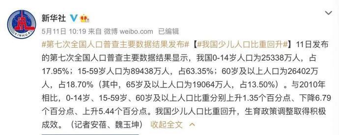 生育率从6到1.3,中国经历了什么?